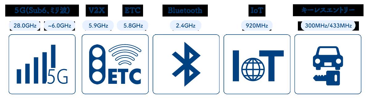 5G(Sub6、ミル波)・V2X・ETC・Bluetooth・IoT・キーレスエントリー 28.0GHz 6.0GHz 5.9GHz 5.8GHz 2.4GHz 920MHz 300MHz/433MHz